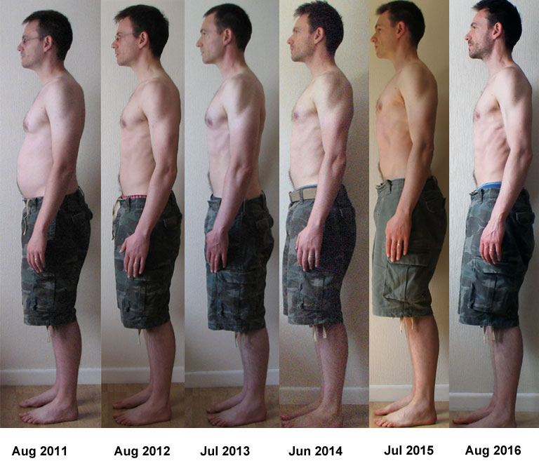 Qigong and fat loss, before and after